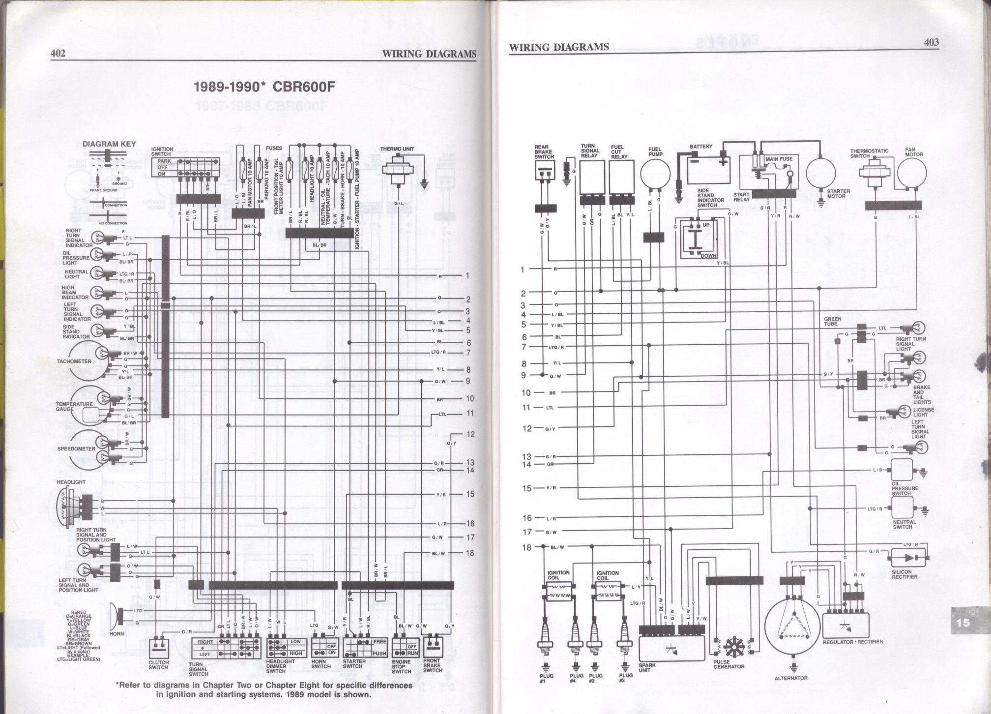 1980 honda ct110 wiring diagram 1980 automotive wiring diagrams 1989 1990 honda cbr600f wiring diagrams
