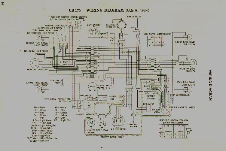 honda cb175k cyclechaos manuals cb175 wiring diagram