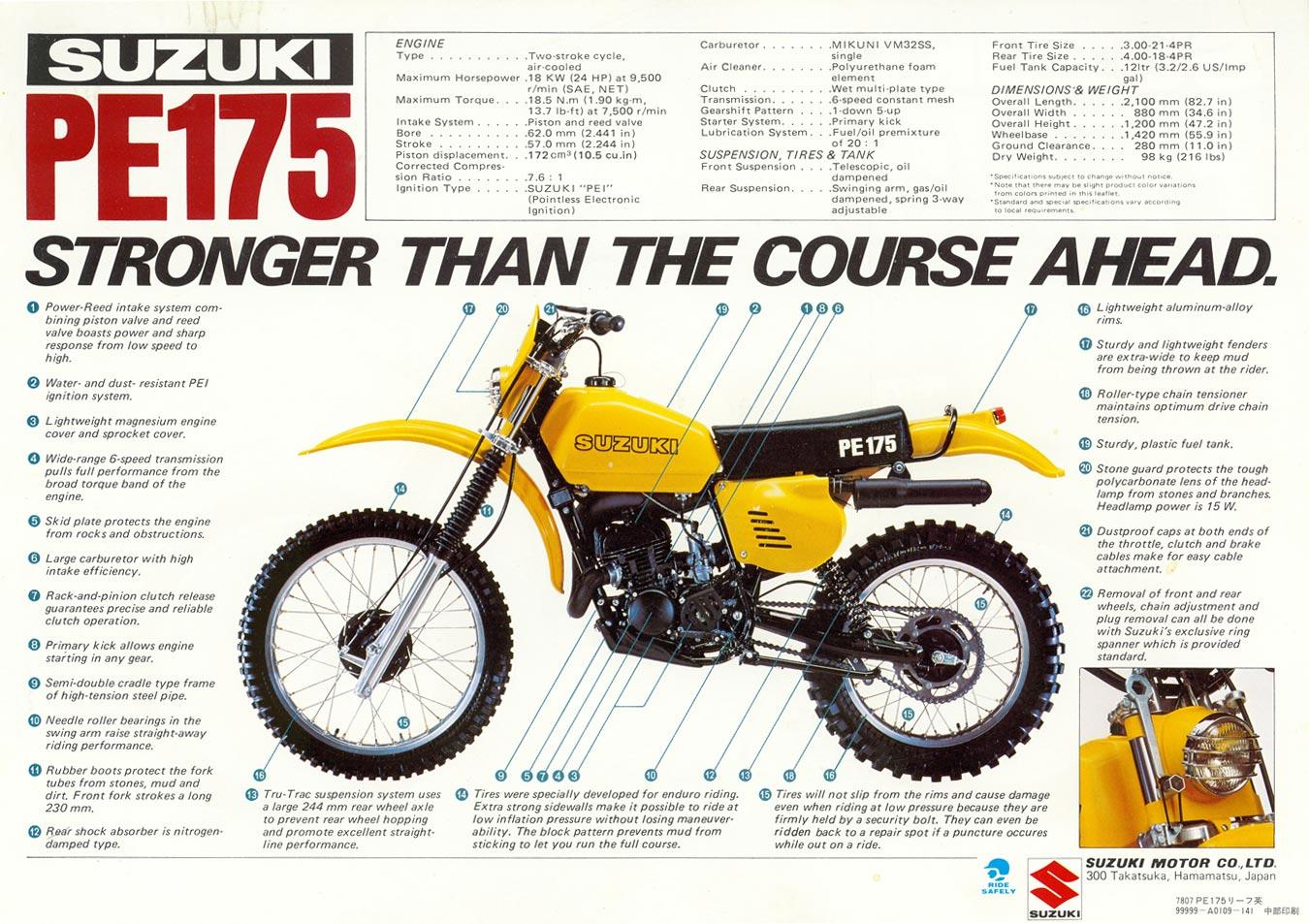 Suzuki Pe 175 Wire Diagram Wiring Library. Suzuki Pe 175 Wire Diagram. Suzuki. Suzuki Pe400 Wiring Diagram At Scoala.co
