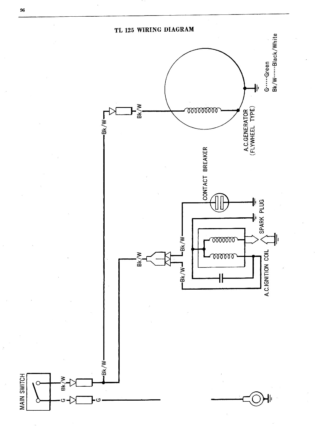 Honda TL125 Wiring Diagram pe 400 wiring diagram suzuki wiring diagrams instruction Basic Electrical Wiring Diagrams at soozxer.org