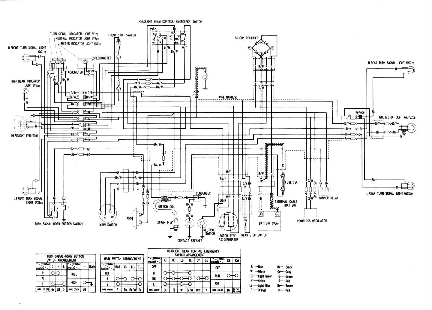 Honda XL175 Wiring Diagrams 2 index of images e e9 honda shadow vlx 600 wiring diagram at edmiracle.co