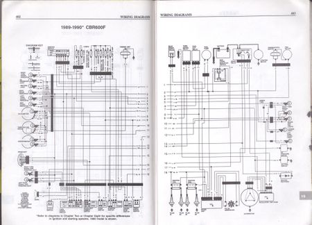 Index of imagesthumb00d19891990HondaCBR600F   Wiring