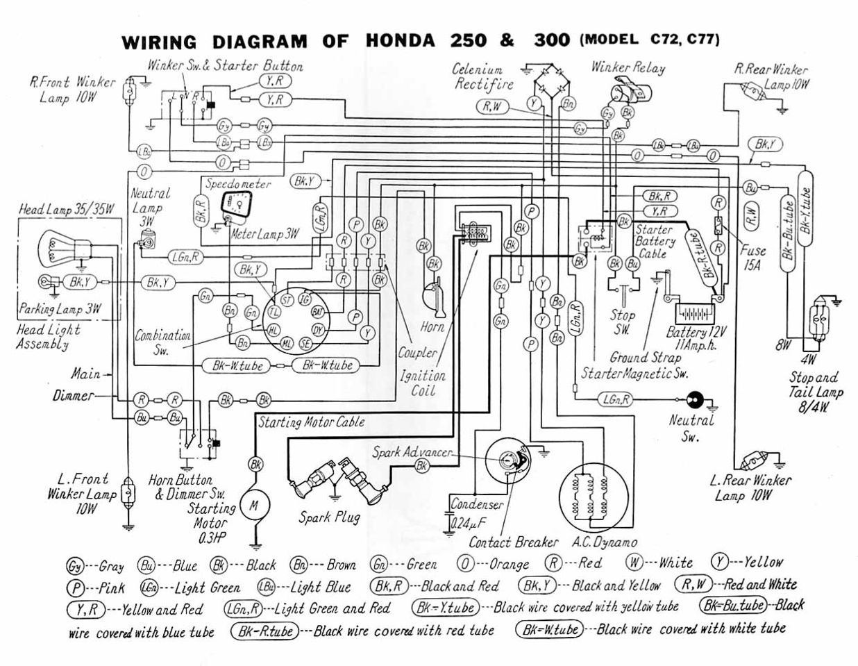 Diagram Wiring Diagram Honda Ex5 Full Version Hd Quality Honda Ex5 Diagraminc Lineakebap It
