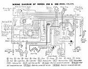 honda c77 cyclechaos Honda Motorcycle Headlight Wiring Diagram  Honda Wiring Diagrams Online 1995 Honda Accord Ignition Wiring Diagram Ducati Streetfighter Wiring Diagram