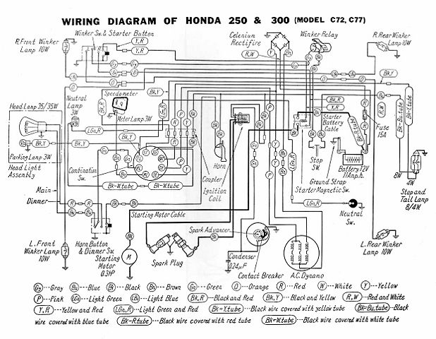 Index of imagesthumb33ehonda c72 c77 wiring diagramg 618px honda c72 c77 asfbconference2016 Image collections