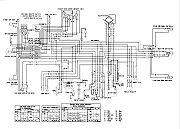 honda bf90 wiring diagram honda xl175 - cyclechaos honda xl600r wiring diagram